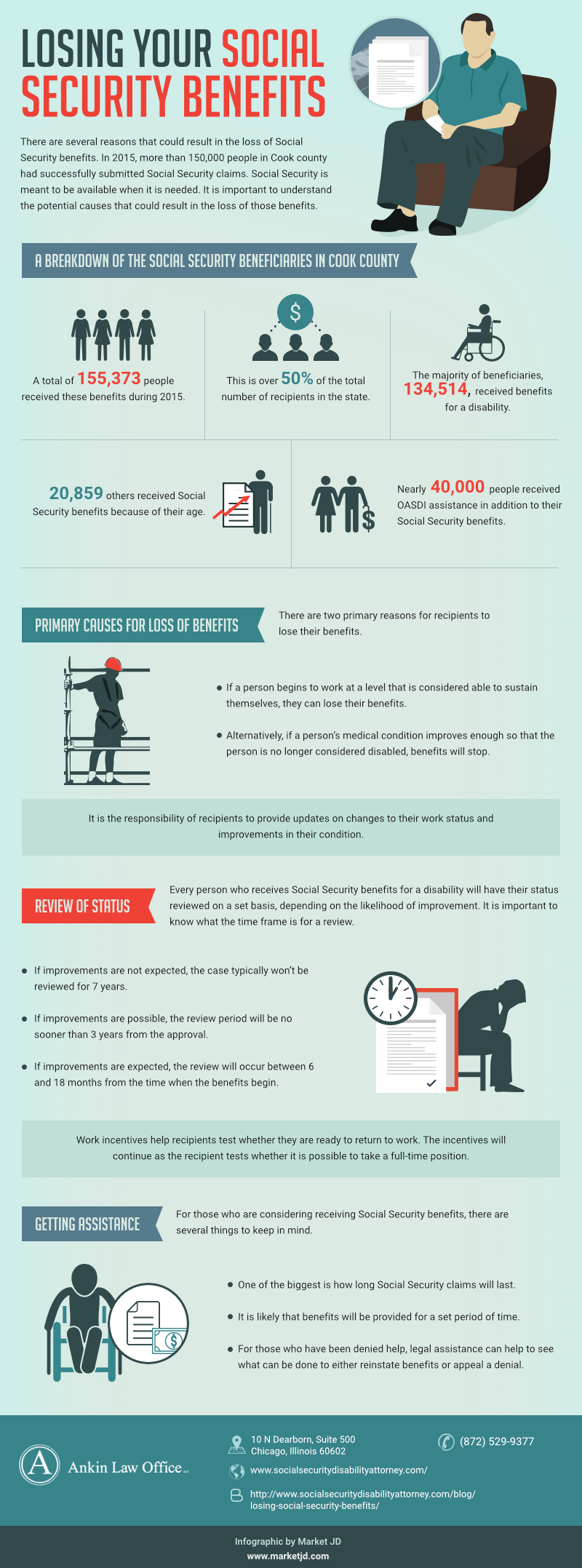 infographic_Losing Social Security Benefits